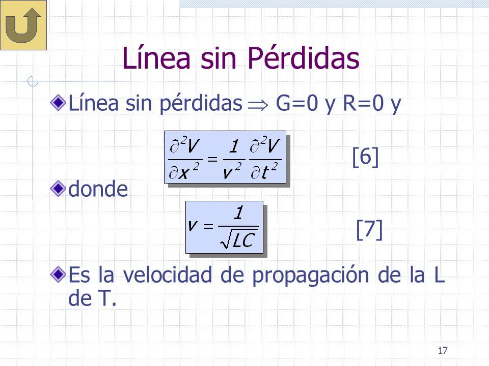 Línea sin Pérdidas Línea sin pérdidas  G=0 y R=0 y donde [6]